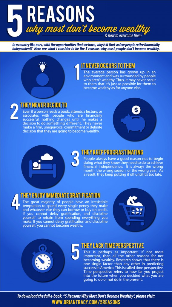 5Reasons_Infographic-financially independent -social security - financial stability