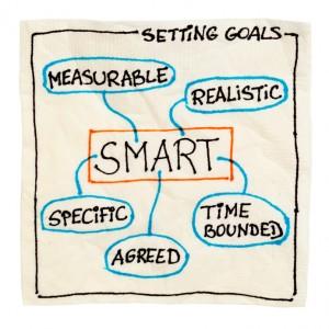goal setting smart goal motivating employees