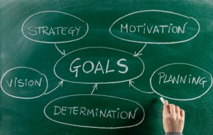 My personal goals My        Lifetime Goals    list  and why you should         Goals You Want To Achieve In Life Essay   image