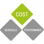 cost schedule performance