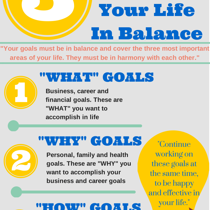 Personal development goals in the workplace