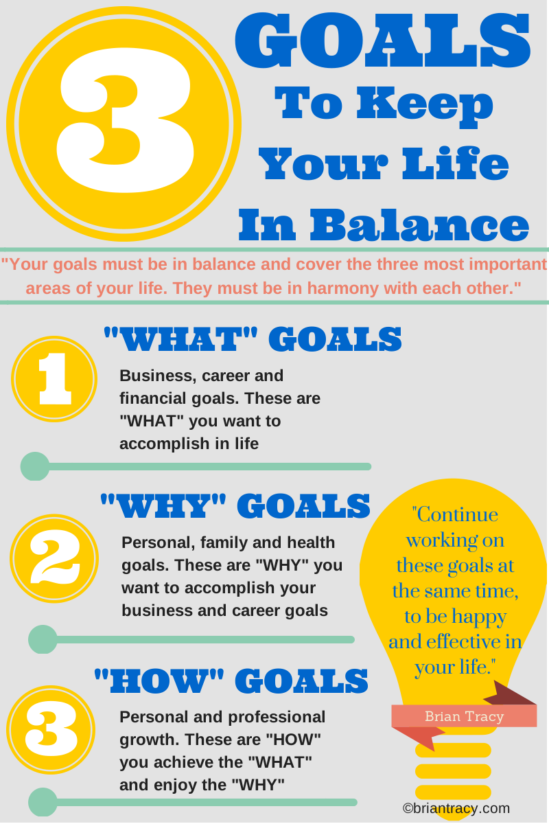 Work Life Balance Quote Infographic 3 Key Goals To Keep Your Life In Balance