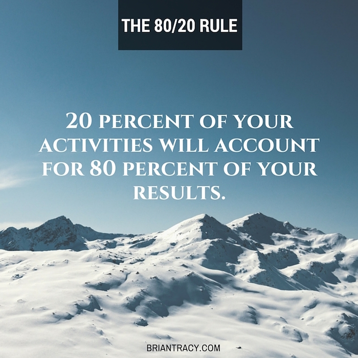 80 20 rule quote by brian tracy